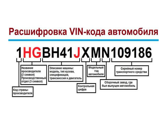 проверка авто на залог по vin бесплатно официальный сайт